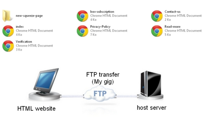 upload your html files to your FTP server