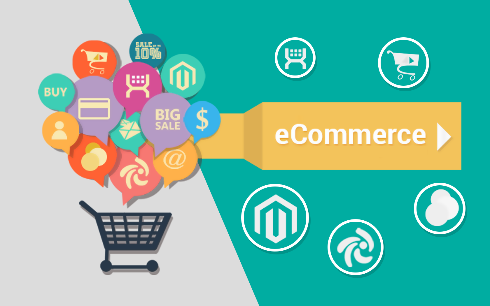 develop android, ios, mobile , web Ecommerce CMS online shopping
