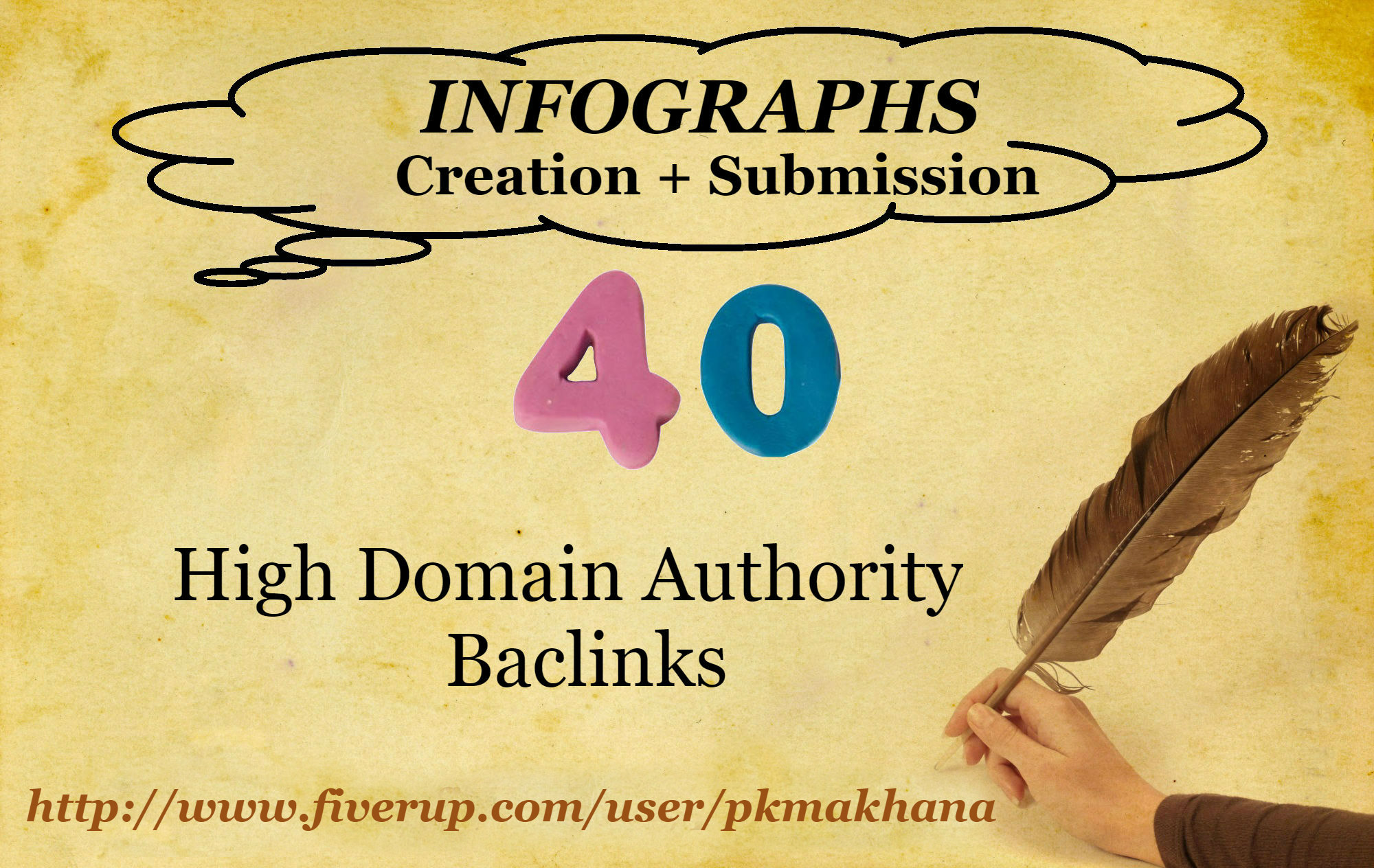 create distinct INFOGRAPHS and 40 backlinks for your site in a day