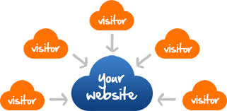 give you 5000+ Global visitors to your website in no time