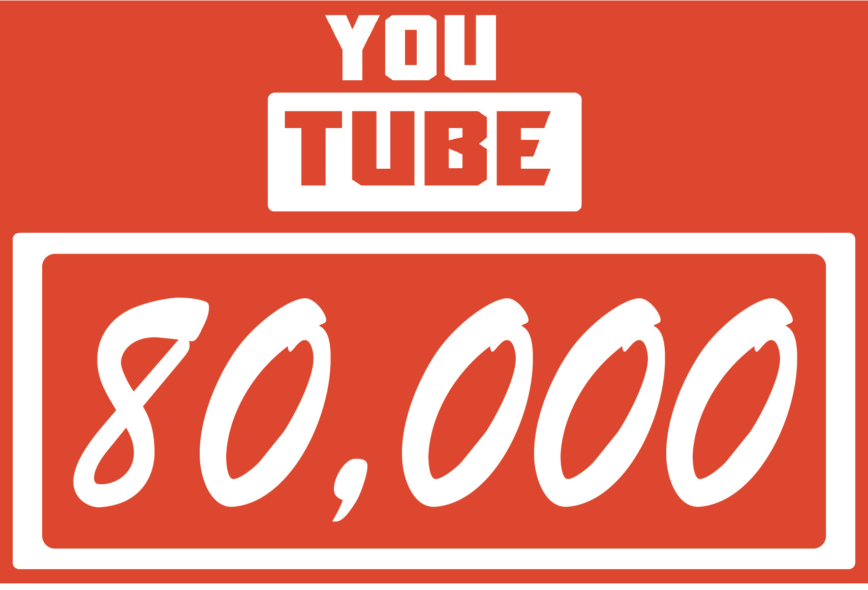 80,00 High Quality YouTube Views Fully Safe