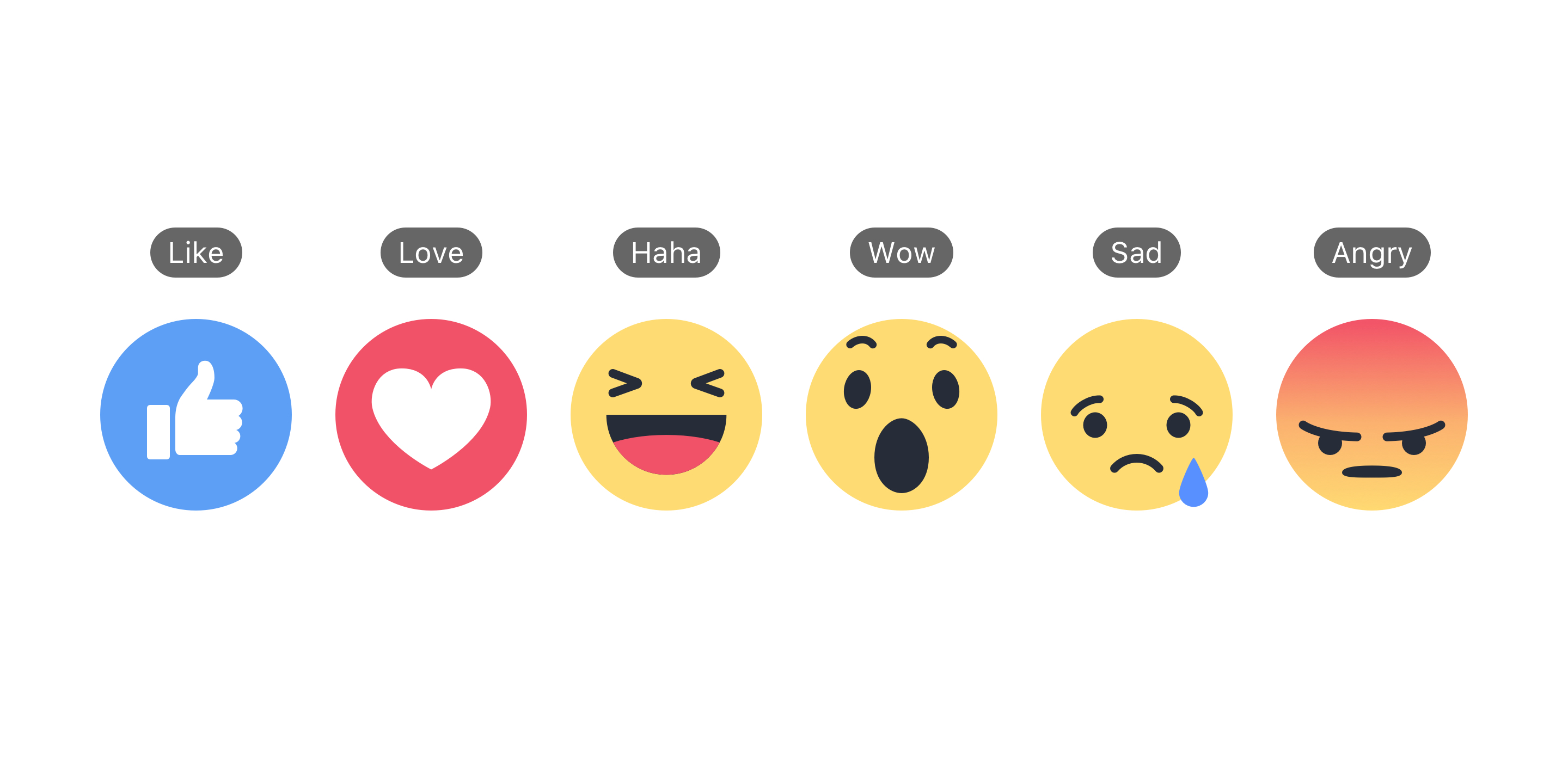 Provide you 1,500 Facebook Emoticons Post/photo/video Likes