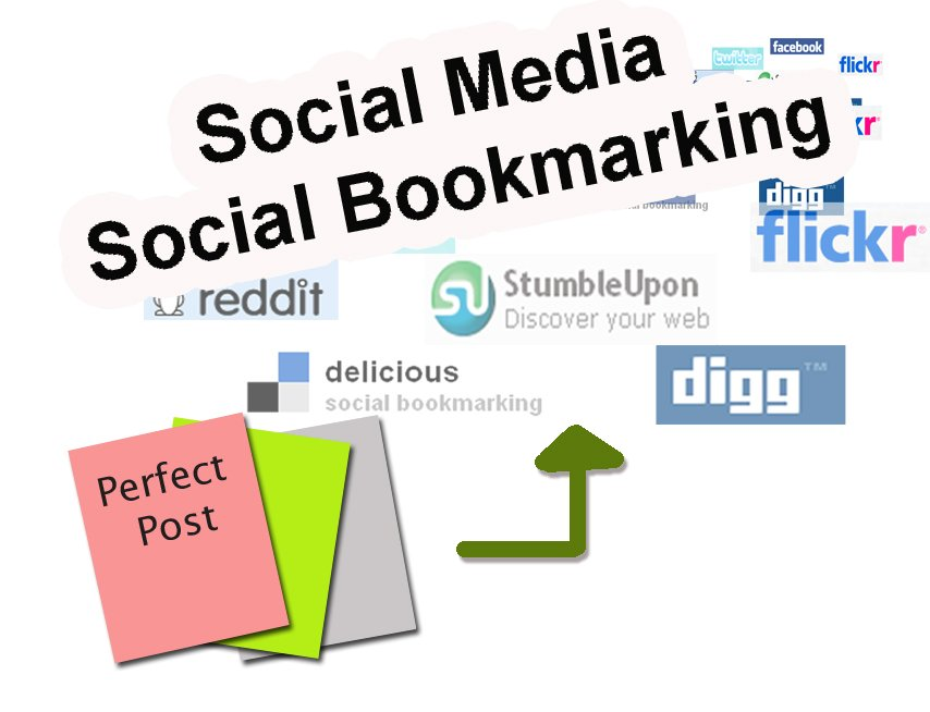 Provide 200 Manual Top Social Bookmarking For Youtube Video Backlinks Fast Delivery
