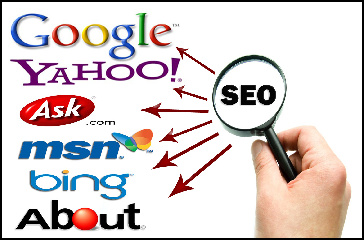 submit your website to all search engines