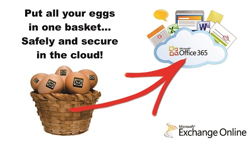 setup and configure Office 365 and Exchange Online Mailbox