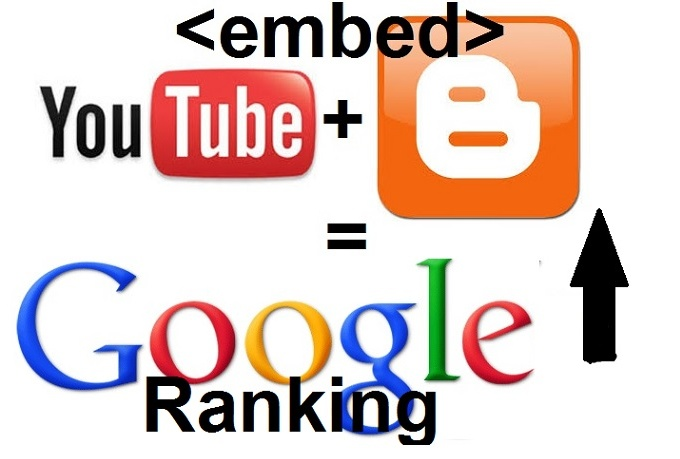embed your Video in 50 Blogger Blogs for Instant Google Love for