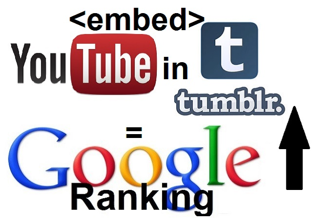 embed your Video in 50 Tumblr Blogs for Instant Google Love