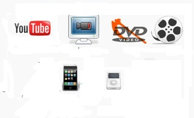 convert your video to any format you like