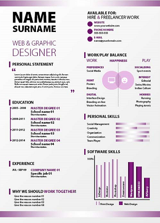 design an awesome Resume, CV for you