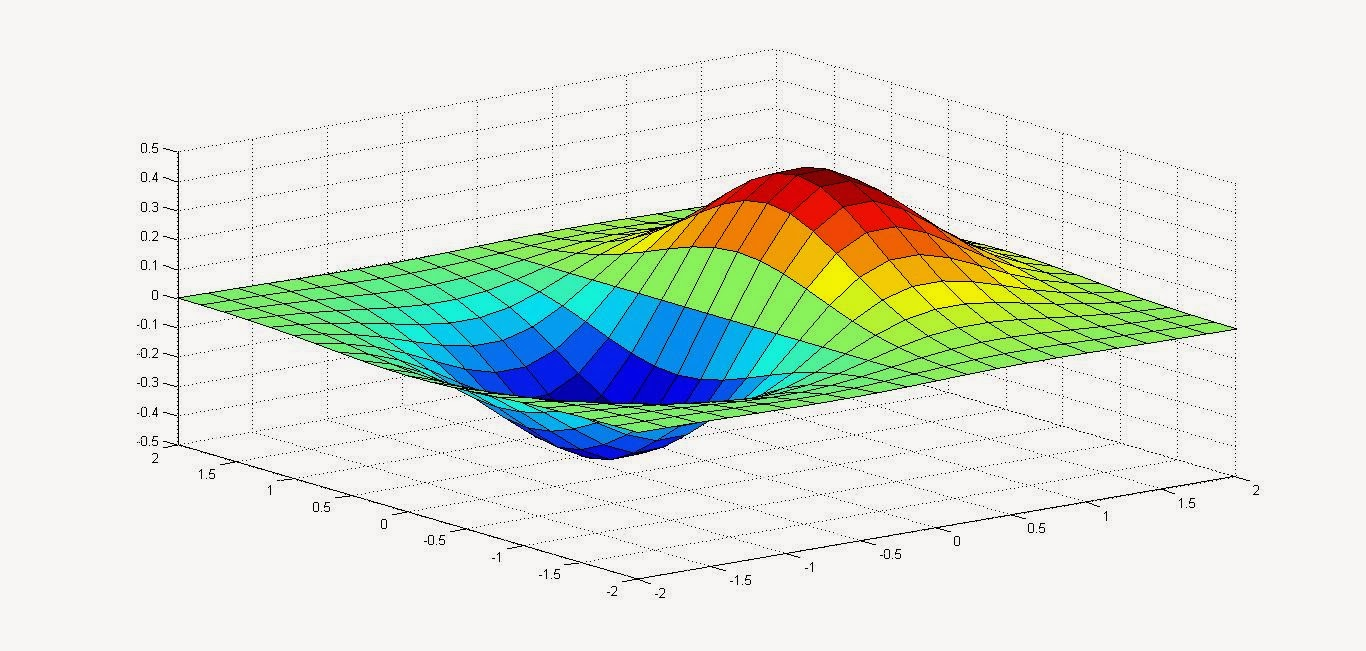 write Matlab code for your project