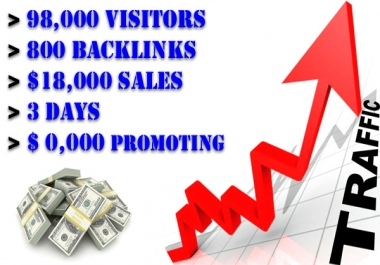 show how to get 98000 visitors 800 backlinks 18000 Worth Sales in 3 Days