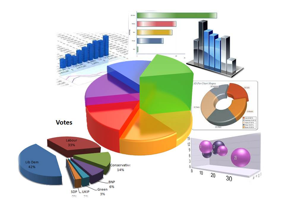 do Excel Automation