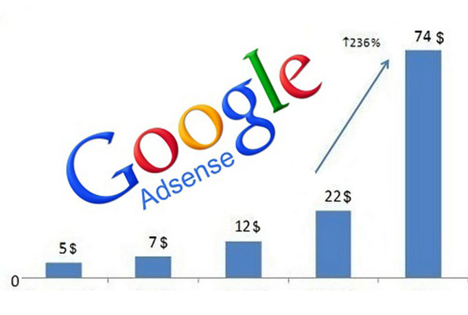 give you 1 blog earning $15-$25/month from adsense for 2 Gigs