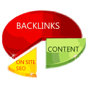 professional create over 20000 High authority PR backlinks for ur site with full report