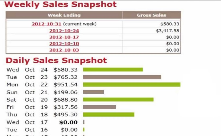 show you the complete guide to make min 50 Per Day With ClickBank