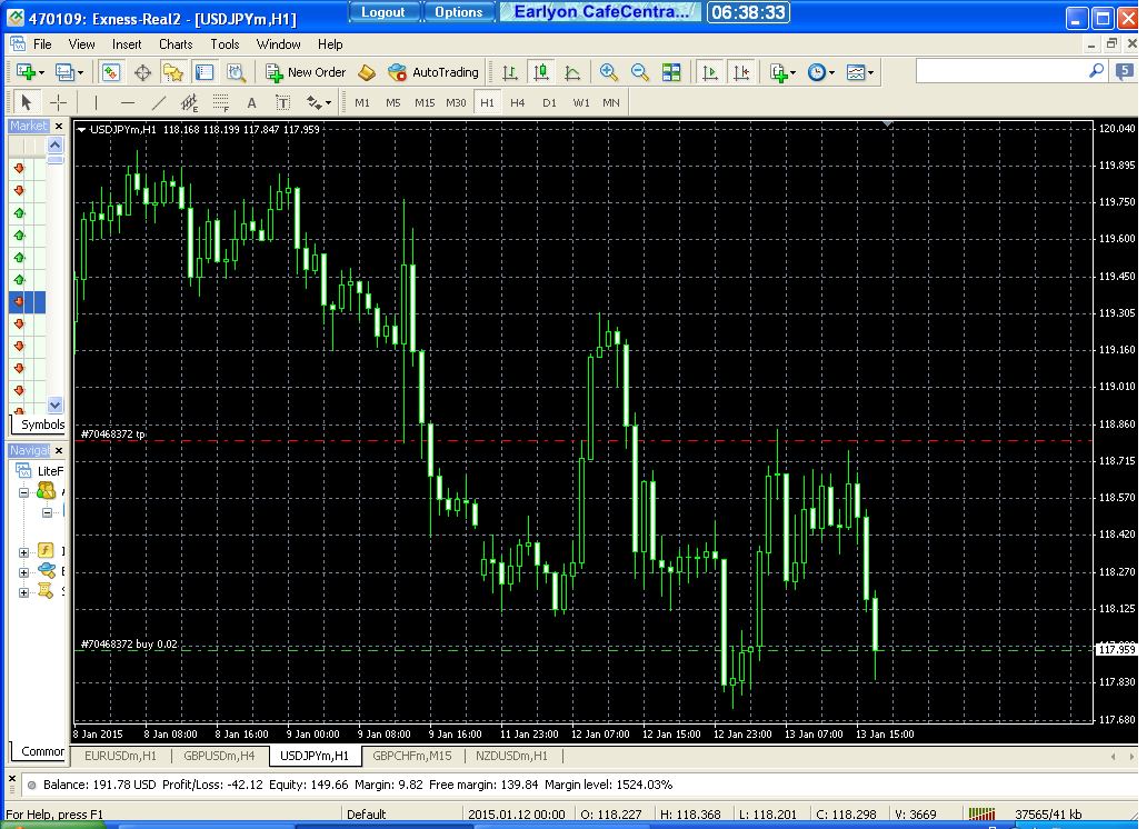 give you step by step guide on how to make $50 daily on forex without loosing