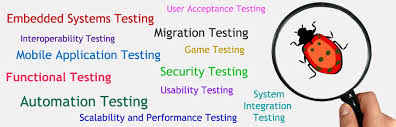 do testing for your websites starting
