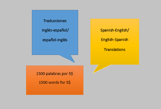 translate 1500 words English to Spanish and vice versa