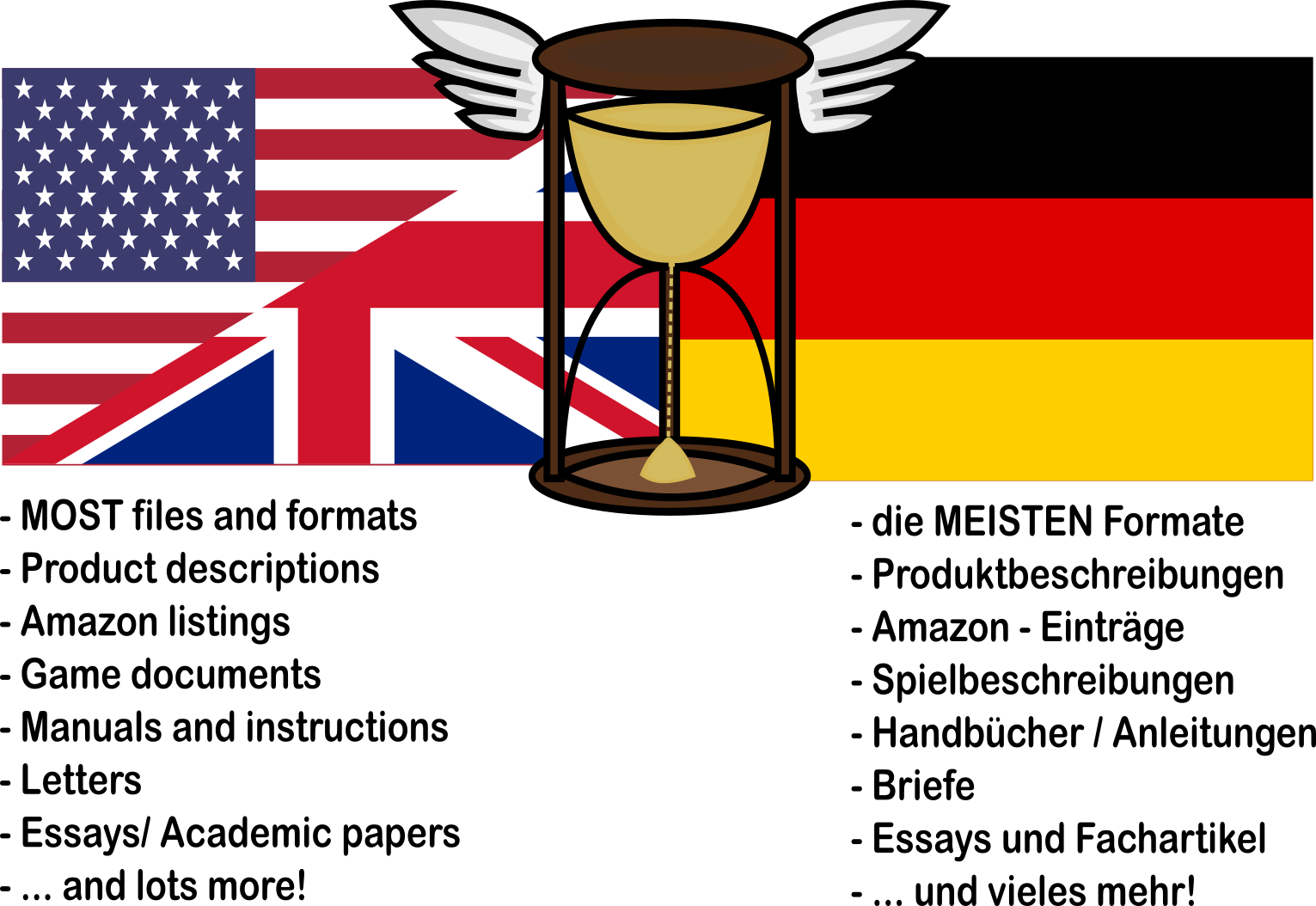 professionally translate 500 words from English to German and vice versa