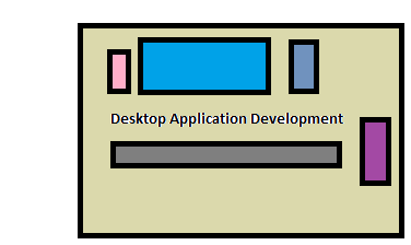 create all kinds of desktop apps