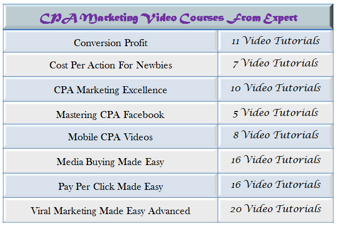 Give Best CPA Marketing Paid Video Course
