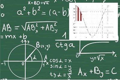 do math homeworks, MATLAB assignments