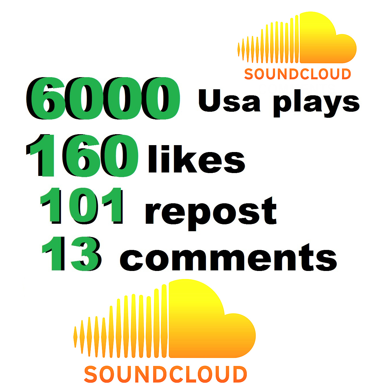 Provide 6000 usa soundcloud plays 160 soundcloud likes 101 soundcloud repost soundcloud 16 comments