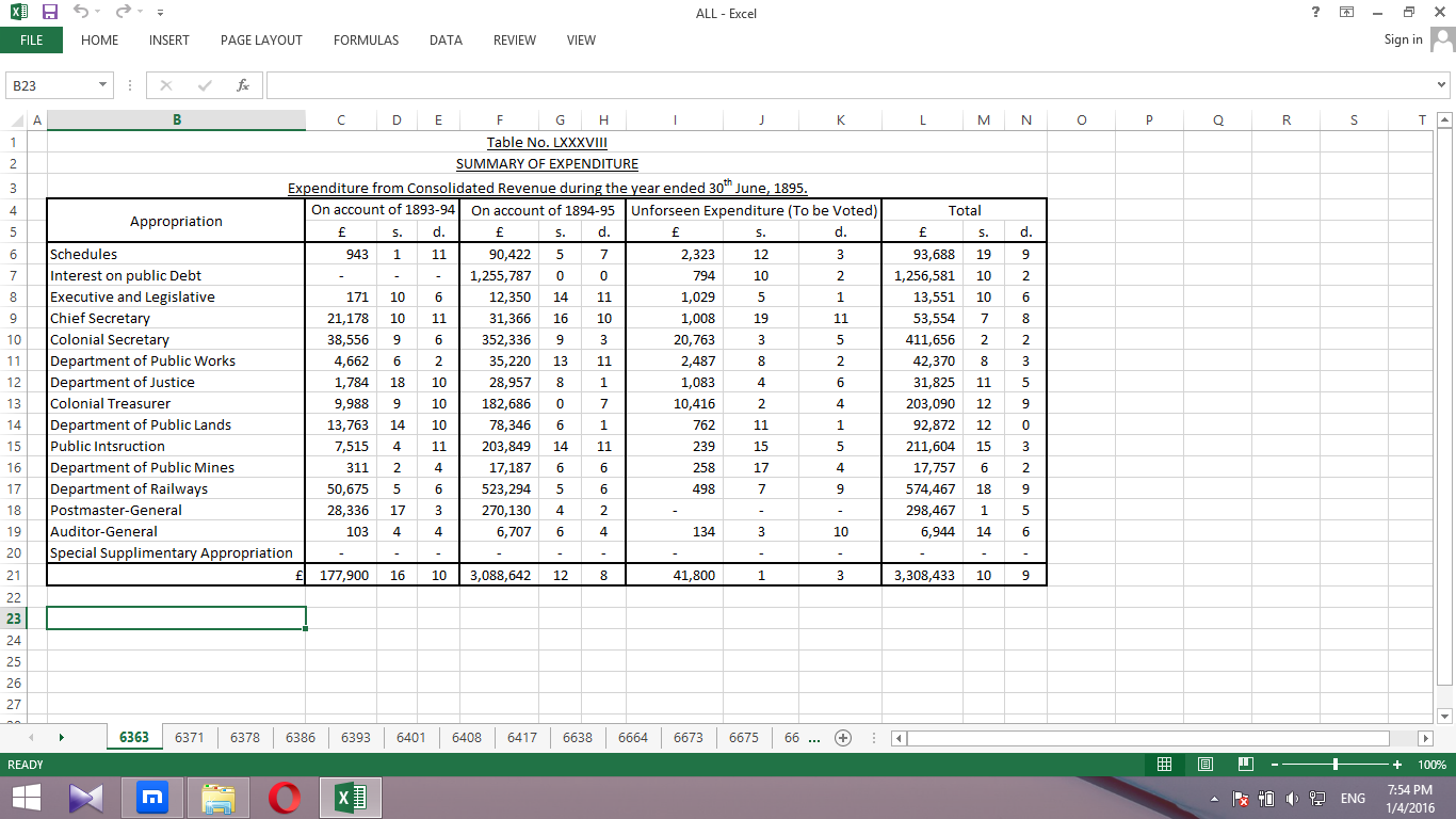 do any type of excel work