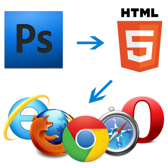 convert your Psd into Responsive Html