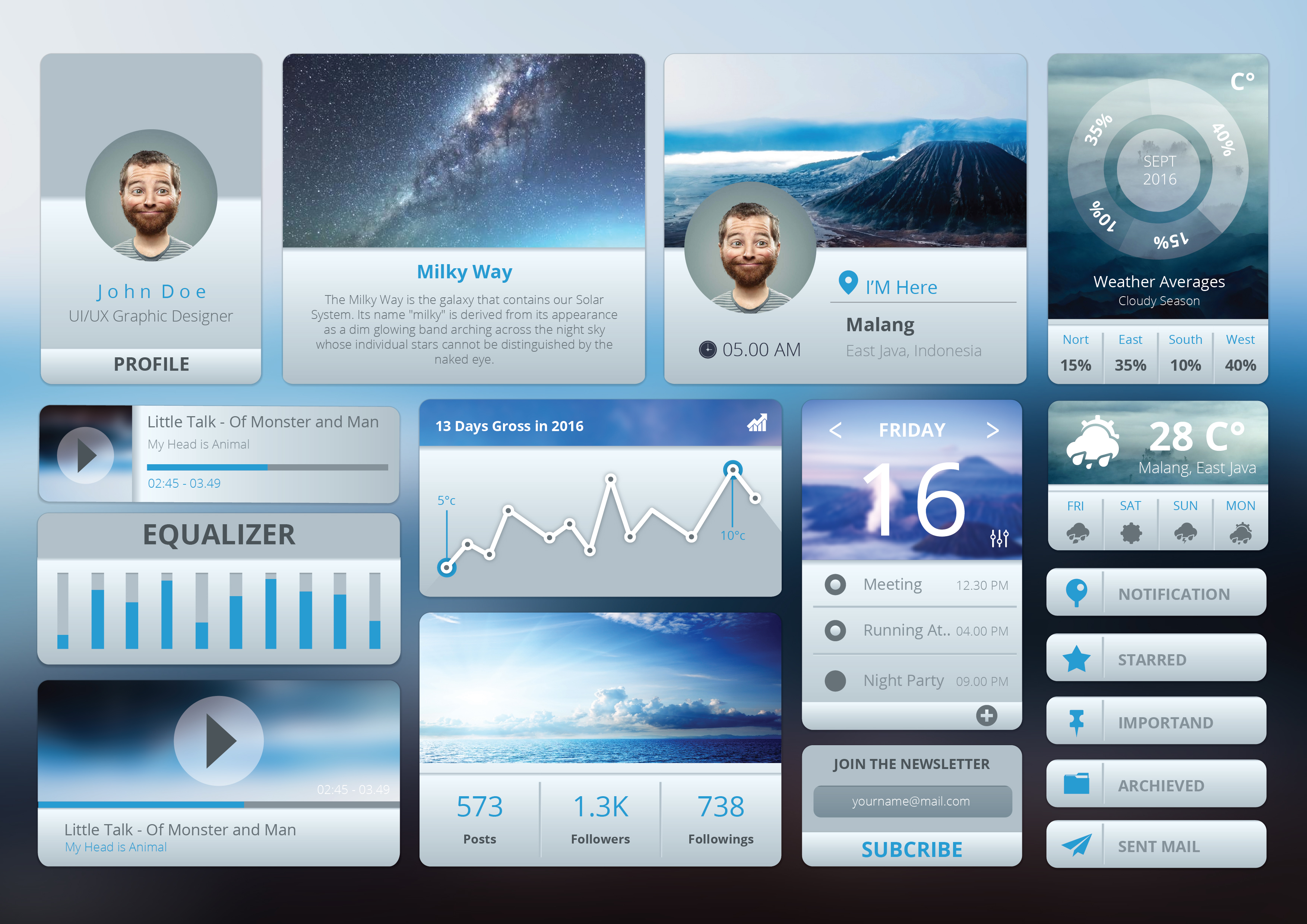 create awesome graphic ui design for your projects.