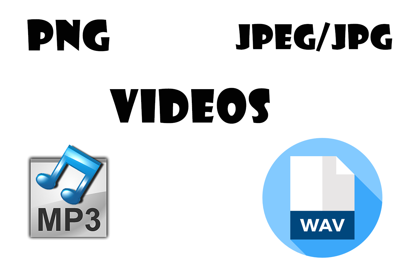 convert the format of videos, audios and pictures for u